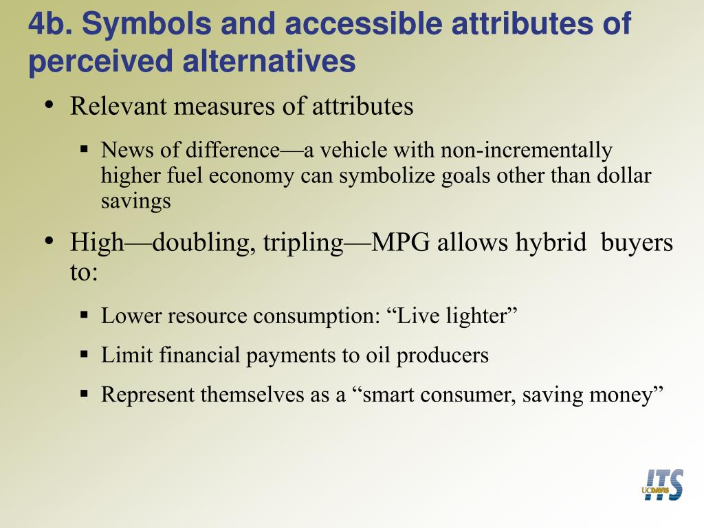 4b. Symbols and accessible attributes of perceived alternatives
