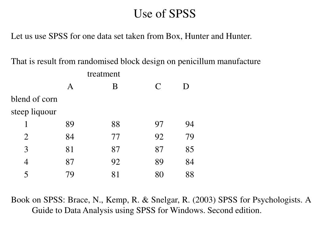 Use of SPSS