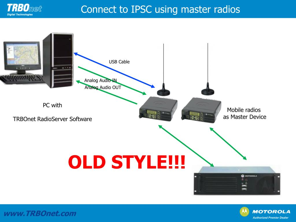 Connect to IPSC using master radios