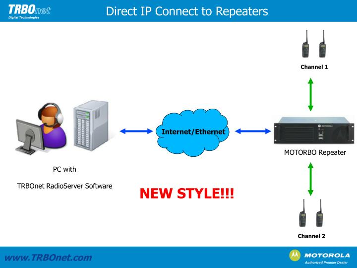 Direct IP Connect to Repeaters