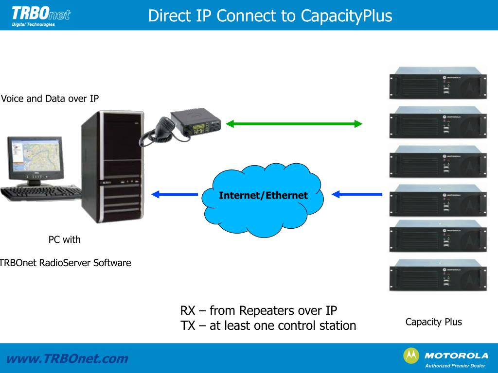 Direct IP Connect to CapacityPlus