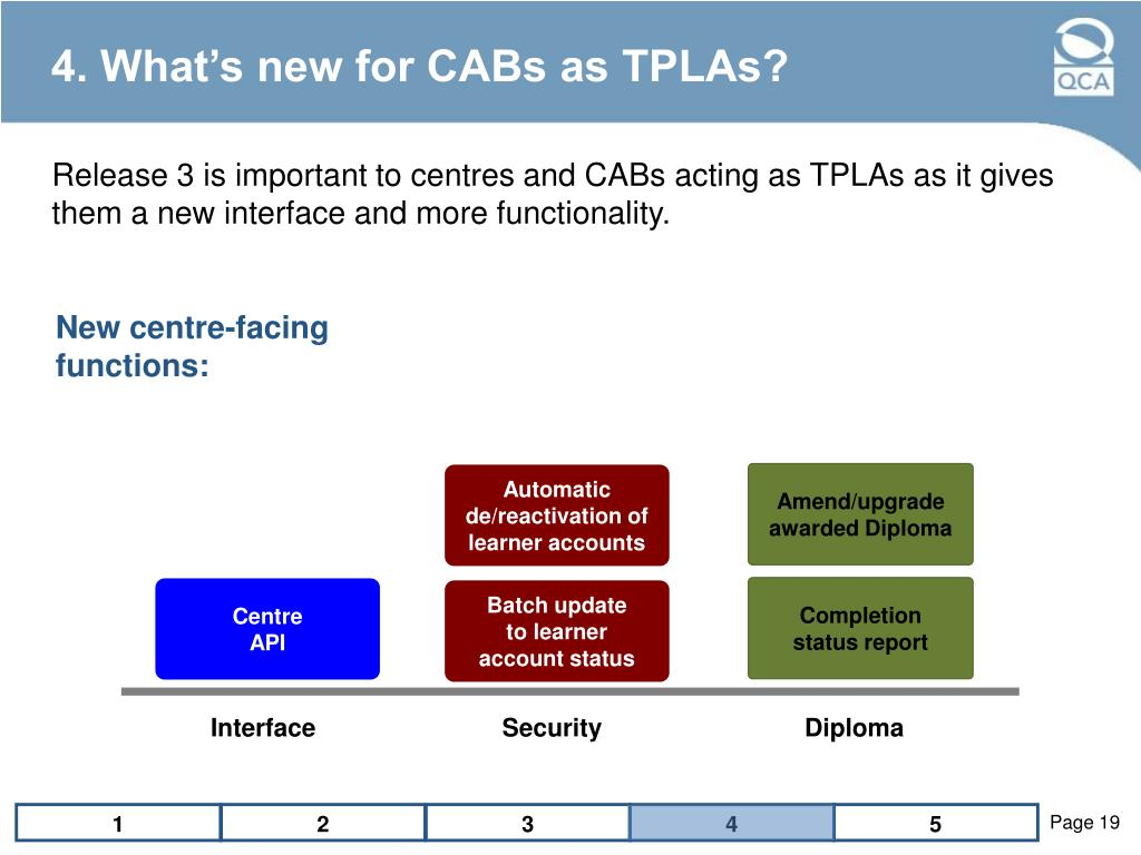 4. What's new for CABs as TPLAs?
