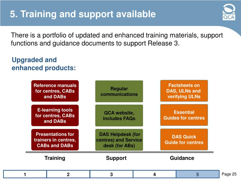 5. Training and support available