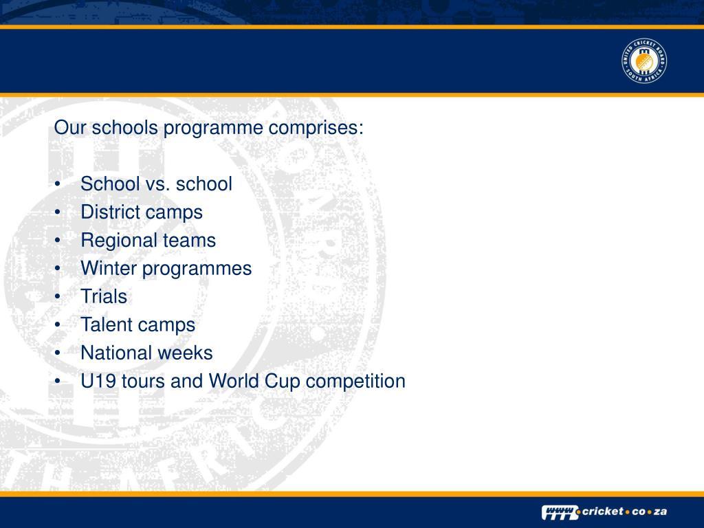Our schools programme comprises: