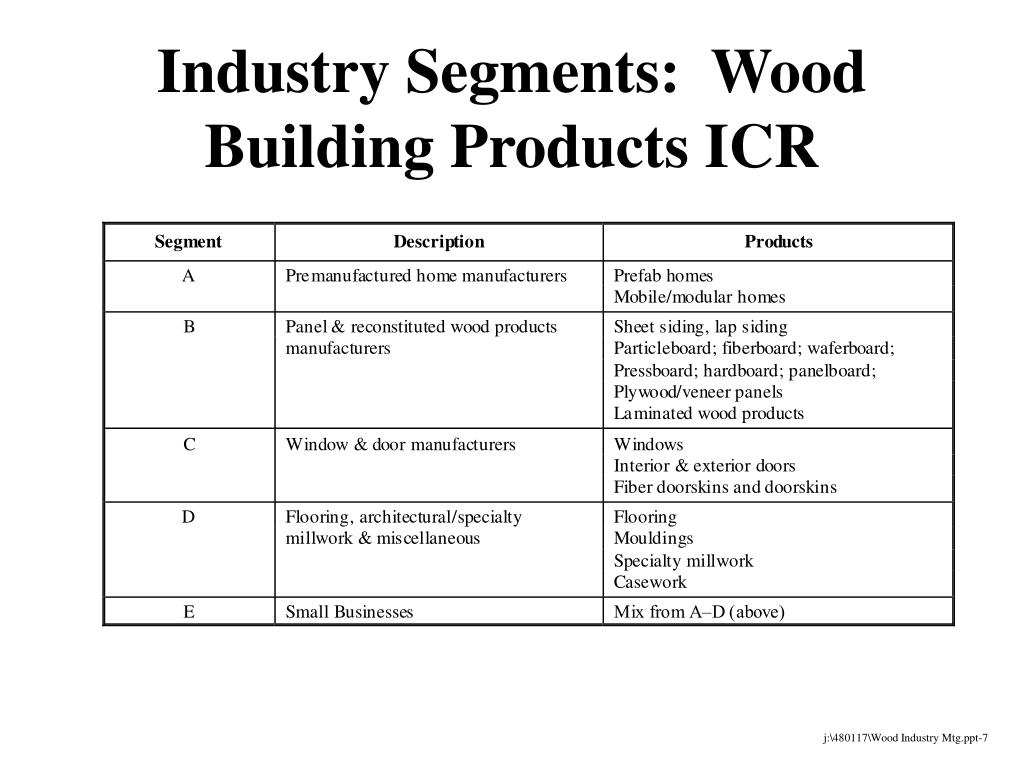 Industry Segments:  Wood Building Products ICR