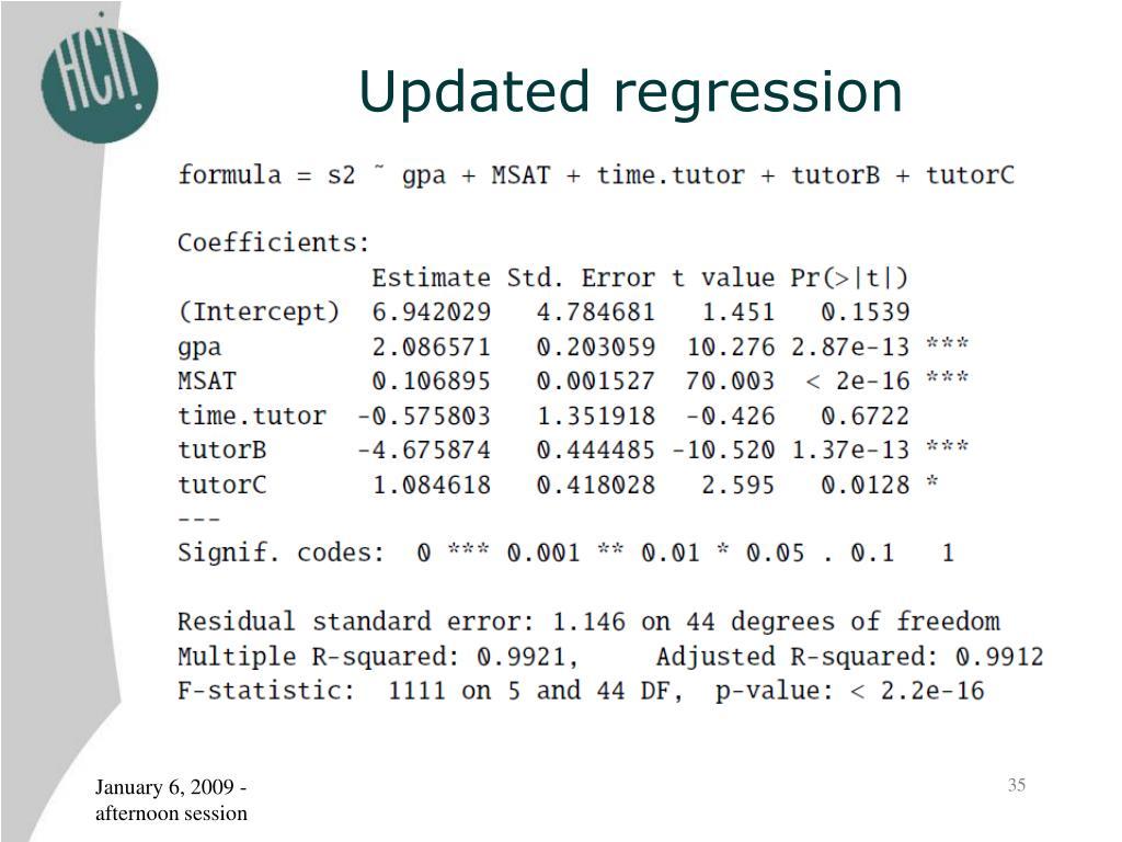 Updated regression