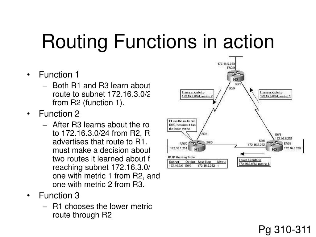 Routing Functions in action