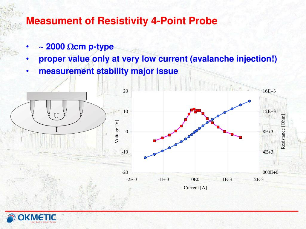 Measument of Resistivity 4-Point Probe