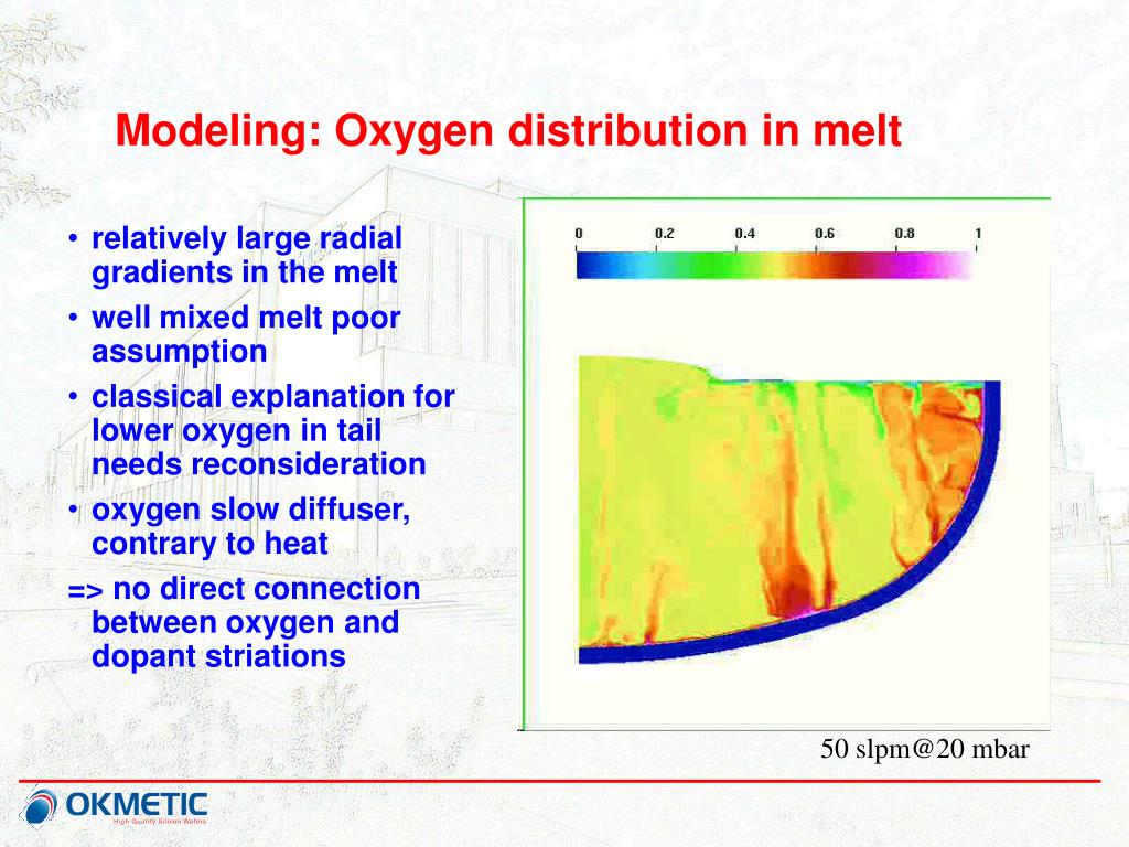 Modeling: Oxygen distribution in melt