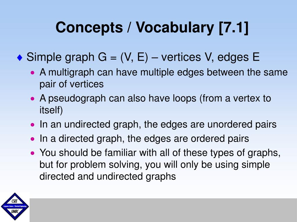 Concepts / Vocabulary [7.1]