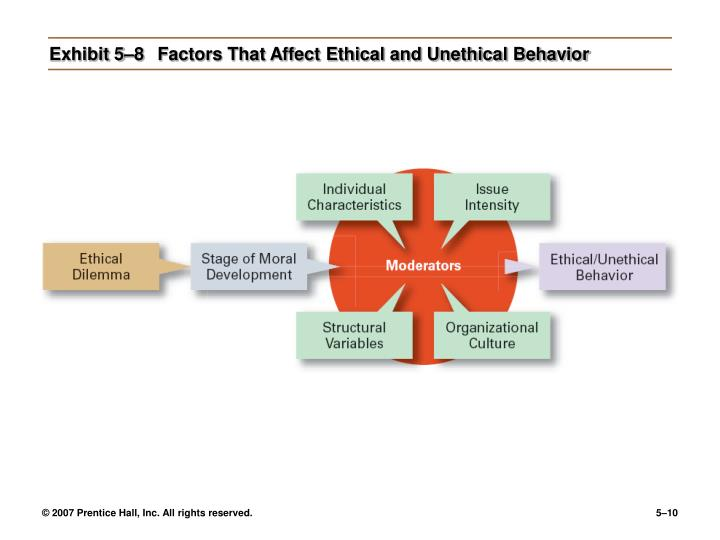 Exhibit 5–8Factors That Affect Ethical and Unethical Behavior