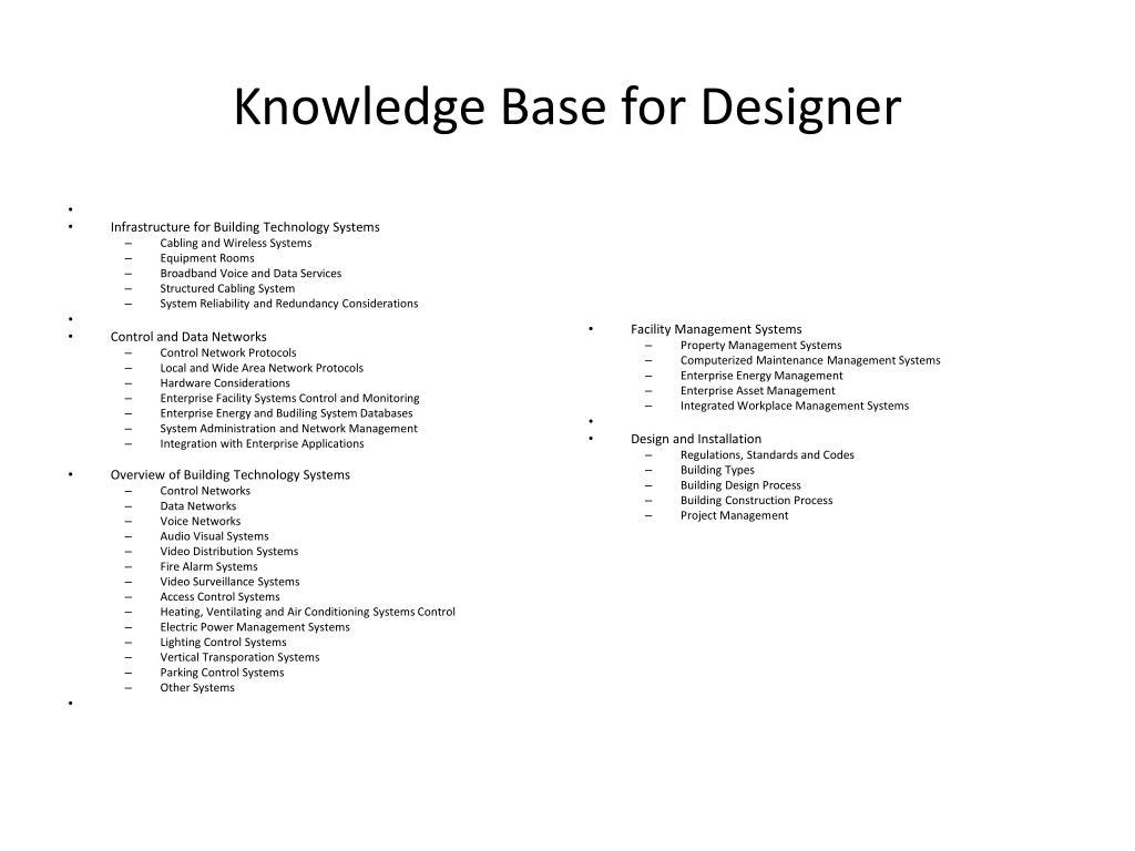 Knowledge Base for Designer