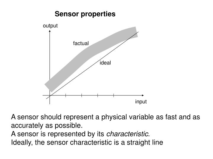 Sensor properties