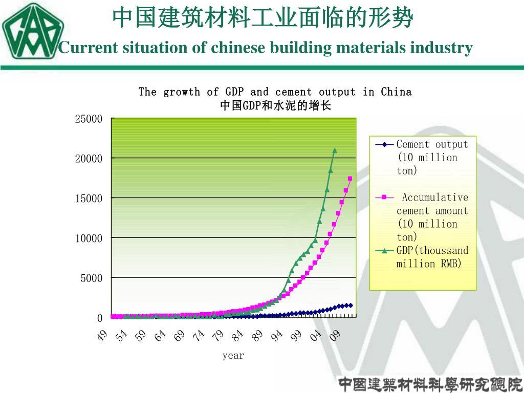中国建筑材料工业面临的形势