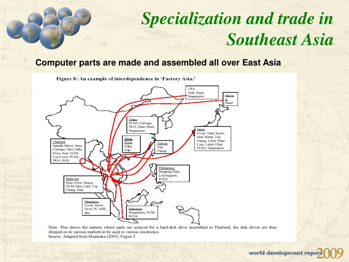 Specialization and trade in Southeast Asia