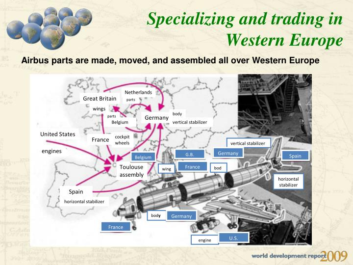 Specializing and trading in Western Europe