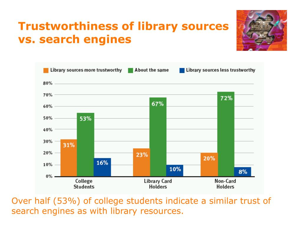 Trustworthiness of library sources