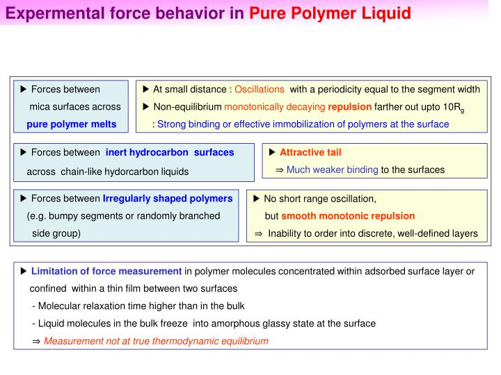 Expermental force behavior in