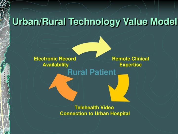 Urban/Rural Technology Value Model