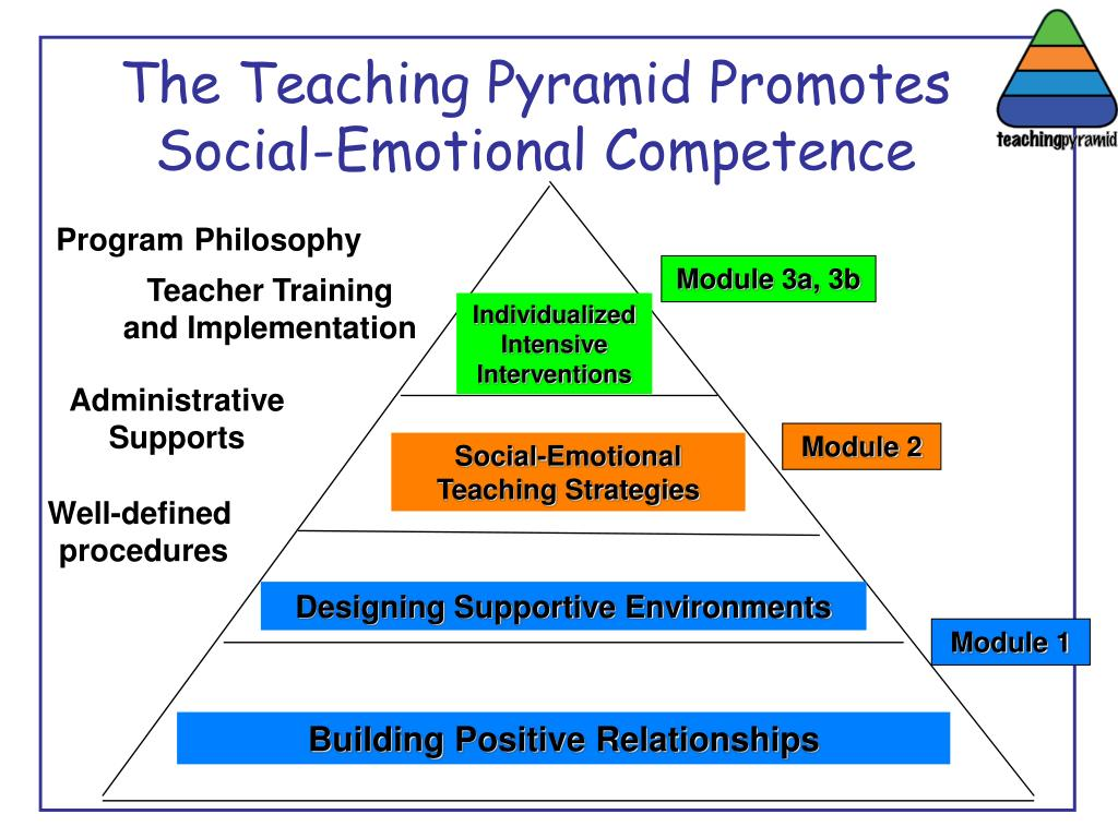 relationship building competency definition for communication