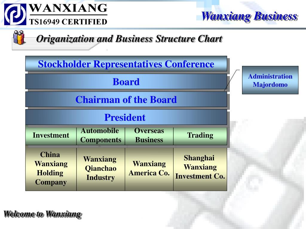 Wanxiang Business