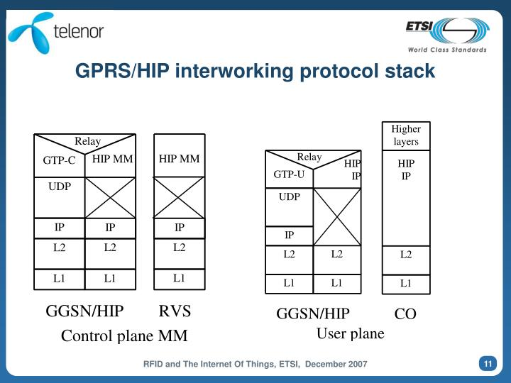 GPRS/HIP interworking protocol stack