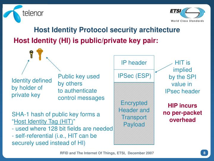 Host Identity Protocol security architecture
