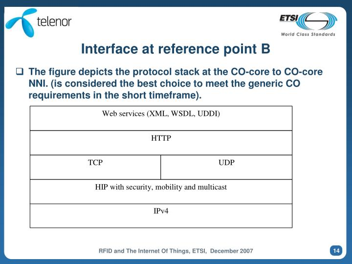 Interface at reference point B