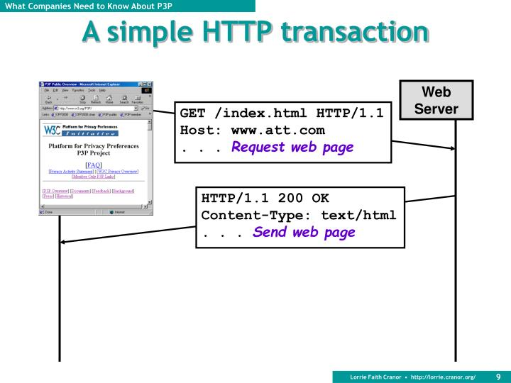 GET /index.html HTTP/1.1
