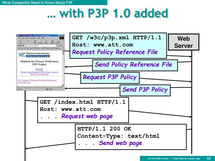 GET /w3c/p3p.xml HTTP/1.1
