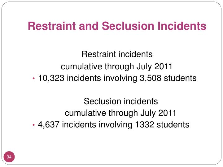 Restraint and Seclusion Incidents