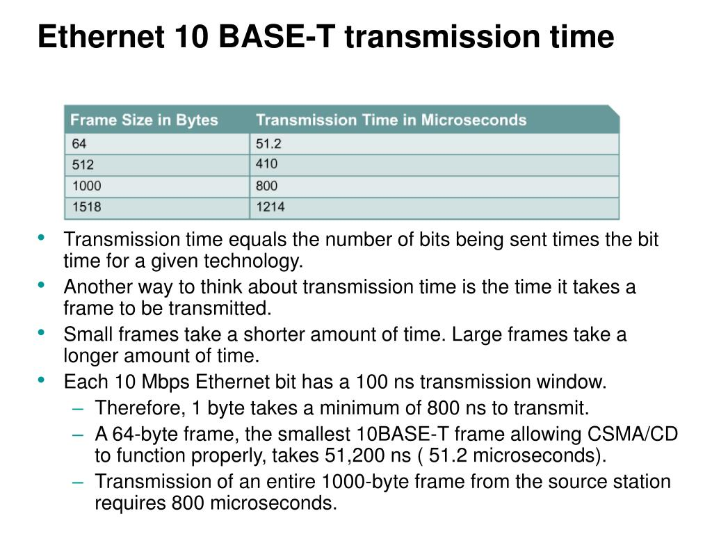 Ethernet 10 BASE-T transmission time