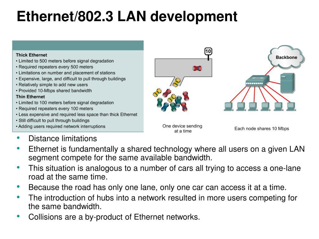 Ethernet/802.3 LAN development