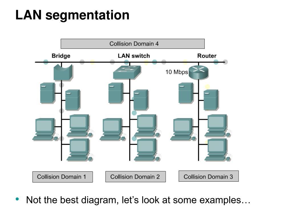 LAN segmentation
