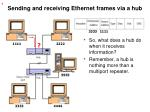 sending and receiving ethernet frames via a hub