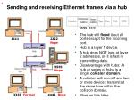 sending and receiving ethernet frames via a hub28