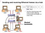 sending and receiving ethernet frames via a hub29