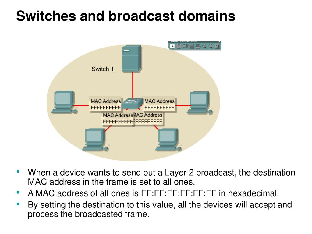 Switches and broadcast domains