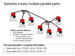 switches create multiple parallel paths