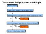 transparent bridge process jeff doyle