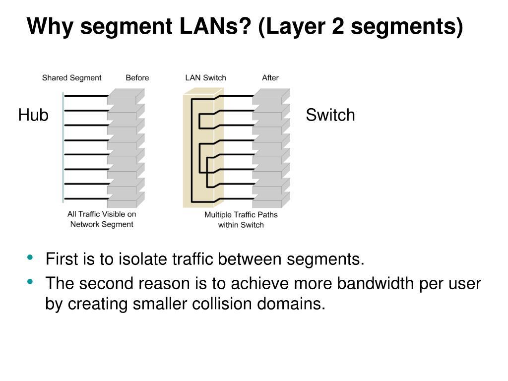 Why segment LANs? (Layer 2 segments)