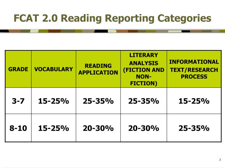 FCAT 2.0 Reading Reporting Categories