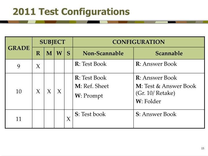 2011 Test Configurations