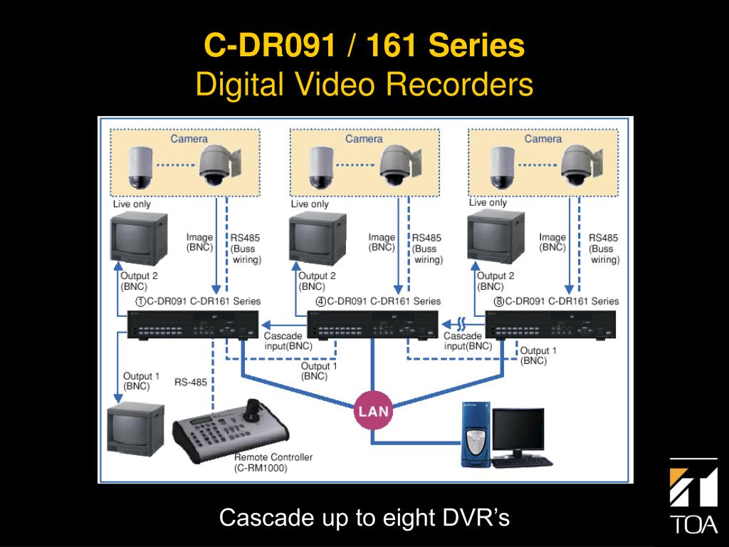 C-DR091 / 161 Series