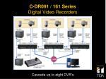c dr091 161 series digital video recorders9