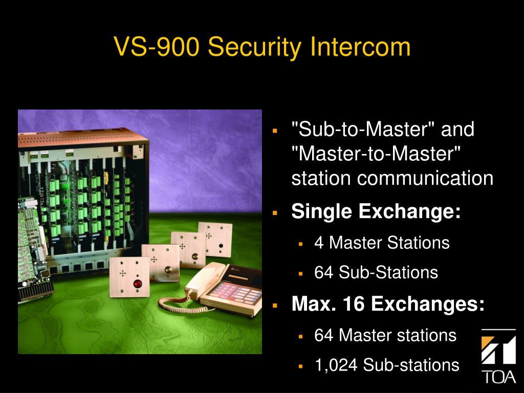 VS-900 Security Intercom