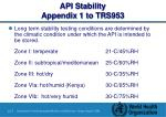 api stability appendix 1 to trs953