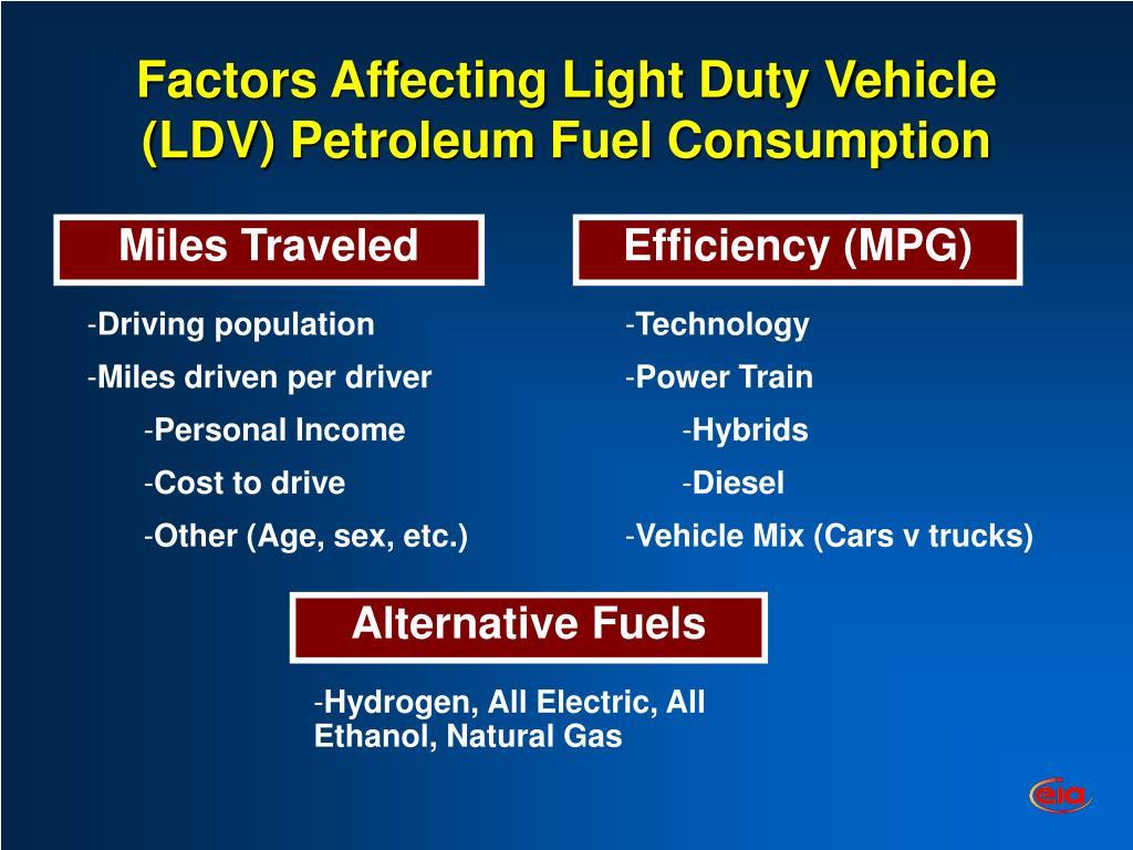 Factors Affecting Light Duty Vehicle (LDV) Petroleum Fuel Consumption