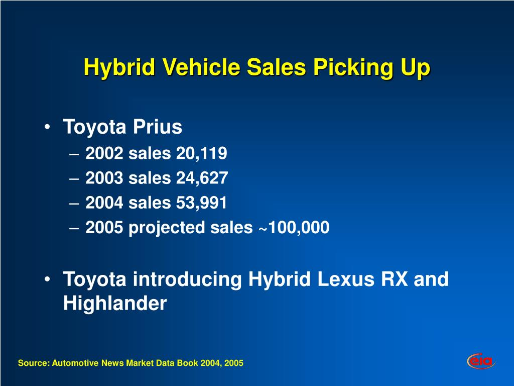 Hybrid Vehicle Sales Picking Up