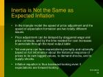 inertia is not the same as expected inflation